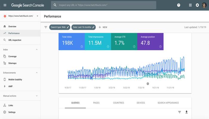 Công cụ đánh giá website - Google Search Console